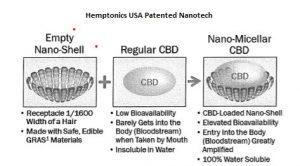 Nanotech Illustration